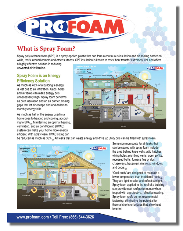 What is Spray Foam - Free Guide